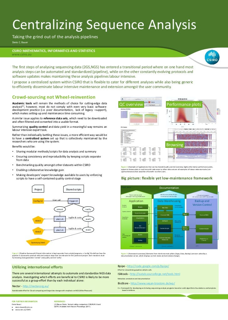 sequence analysis The innovative and user-friendly sequencing software tool aptaanalyzer tm-peptide exploits next-generation sequencing analysis to leverage and streamline the lead discovery process in.