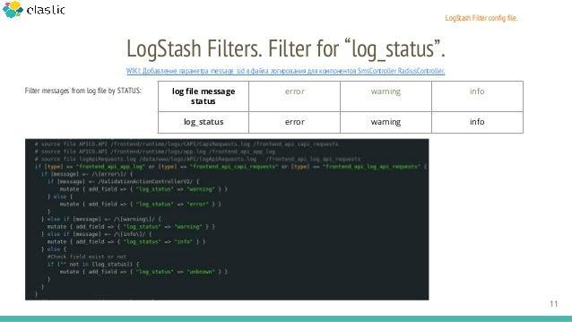 Central LogFile Storage  ELK stack Elasticsearch, Logstash
