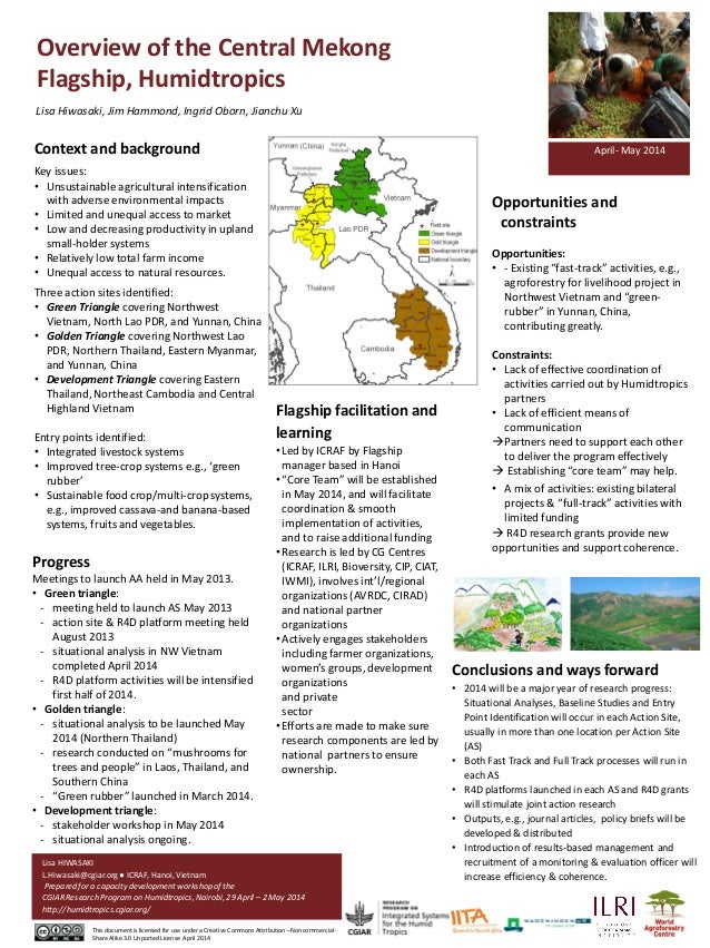 Overview of the Central Mekong Flagship, Humidtropics Lisa Hiwasaki, Jim Hammond, Ingrid Oborn, Jianchu Xu Context and bac...