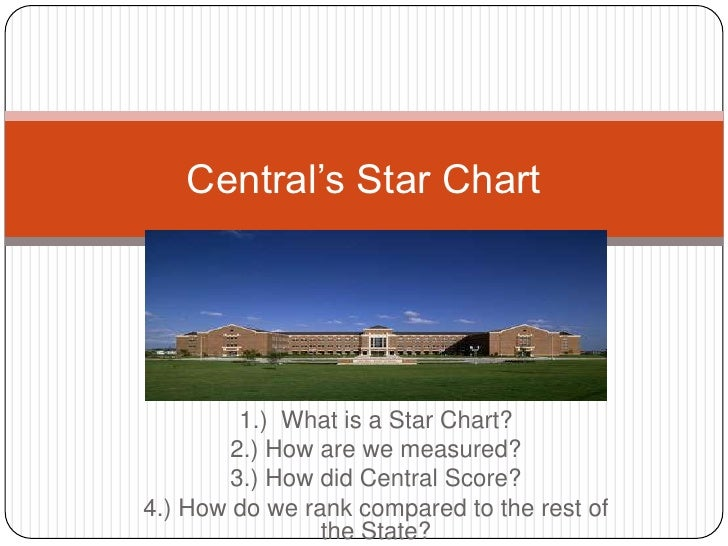 Central's Star Chart<br />1.)  What is a Star Chart?<br />2.) How are we measured?<br />3.) How did Central Score?<br />4....