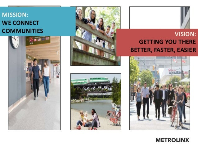 MISSION: WE CONNECT COMMUNITIES VISION: GETTING YOU THERE BETTER, FASTER, EASIER