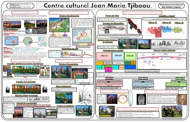 Le centre culturel Tjibaou est un pôle de développement de la création artistique et un centre de diffusion de la culture ...
