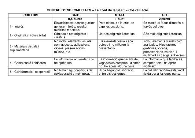 CENTRE D'ESPECIALITATS – La Font de la Salut – Coavaluació CRITERIS BAIX MITJÀ ALT 0,5 punts 1 punt 2 punts 1.- Interés El...