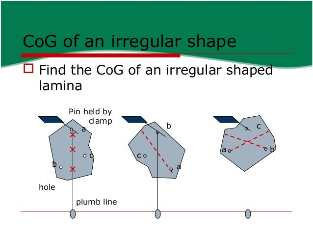 CoG of an irregular shape  Find the CoG of an irregular shaped lamina Pin held by clamp a  b  c  b  c a  c a  hole plumb ...