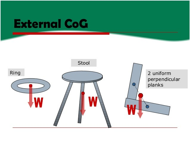 External CoG Stool Ring  2 uniform perpendicular planks