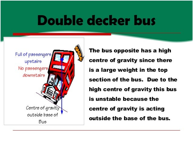 Double decker bus The bus opposite has a high centre of gravity since there is a large weight in the top section of the bu...