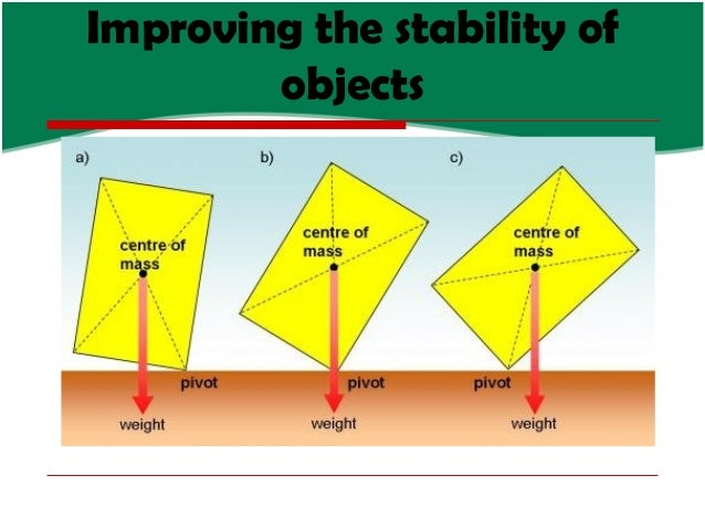 Improving the stability of objects