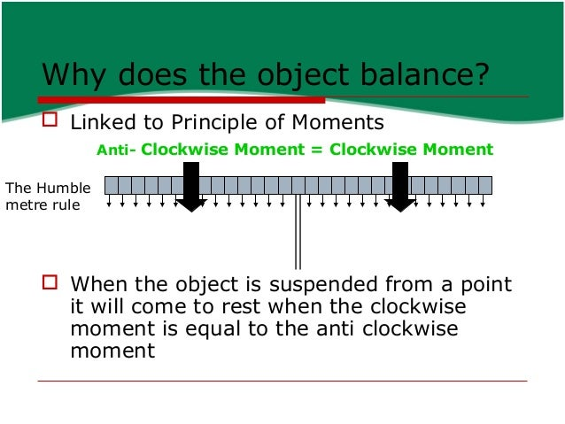 Why does the object balance?  Linked to Principle of Moments Anti- Clockwise Moment = Clockwise Moment The Humble metre r...