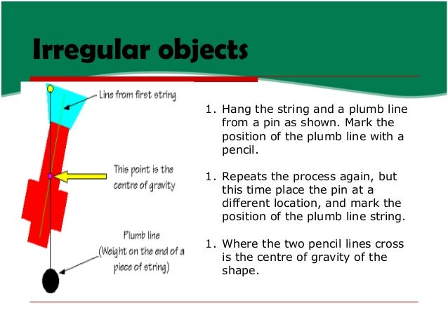 Irregular objects 1. Hang the string and a plumb line from a pin as shown. Mark the position of the plumb line with a penc...