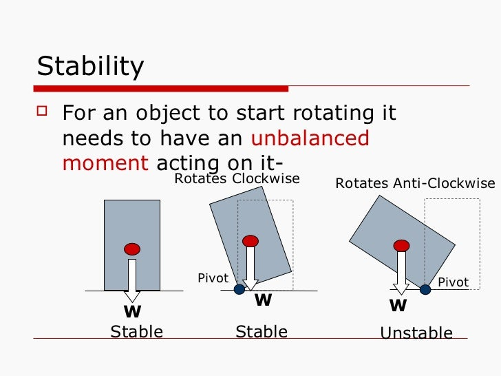 static stability of floating body Stability of floating bodies (white pp 92 – 95) a floating body is stable if, when it is displaced, it returns to equilibrium a floating body is unstable if, when it is displaced, it moves to a new equilibrium.
