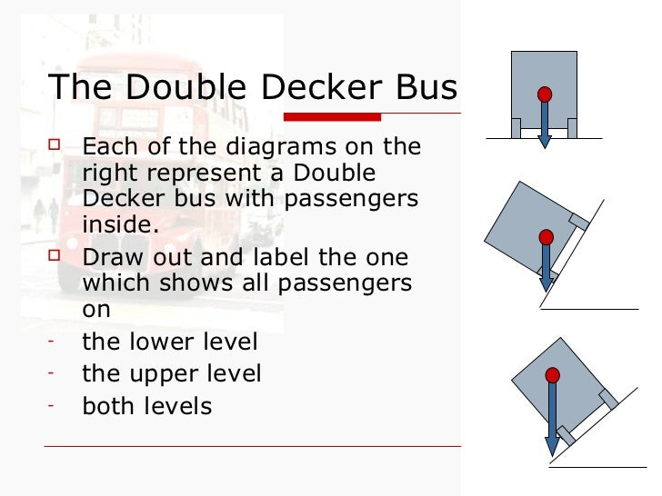 The Double Decker Bus <ul><li>Each of the diagrams on the right represent a Double Decker bus with passengers inside. </li...