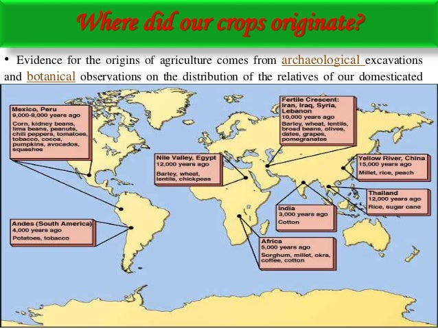Centres of origin biodiversity and its significance