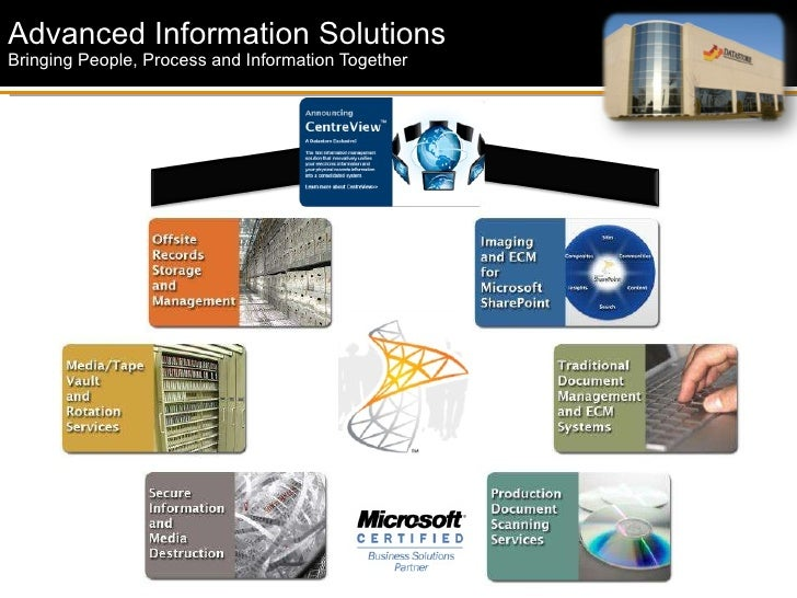 Advanced Information Solutions Bringing People, Process and Information Together