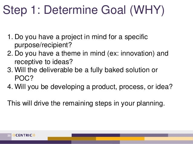 Step 1: Determine Goal (WHY) 25 1. Do you have a project in mind for a specific purpose/recipient? 2. Do you have a theme ...