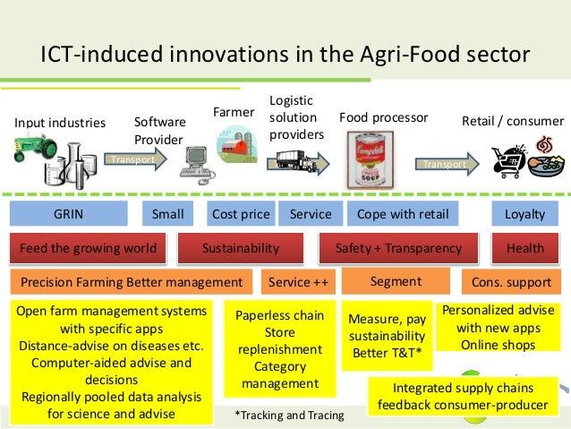 IoT in agri-food