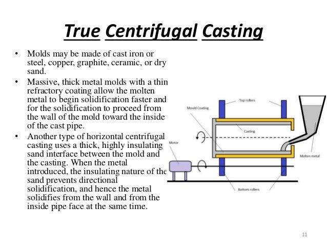 Centrifugal       casting    1