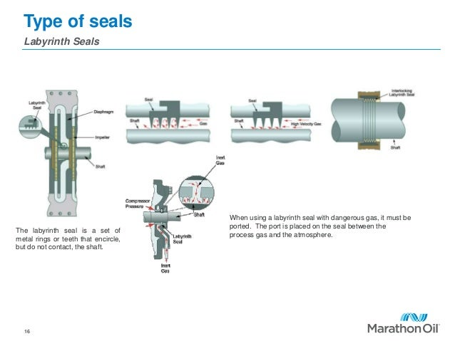 Type of seals Labyrinth Seals 16 The labyrinth seal is a set of metal rings or teeth that encircle, but do not contact, th...