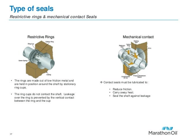Type of seals Restrictive rings & mechanical contact Seals 17 • The rings are made out of low friction metal and are held ...