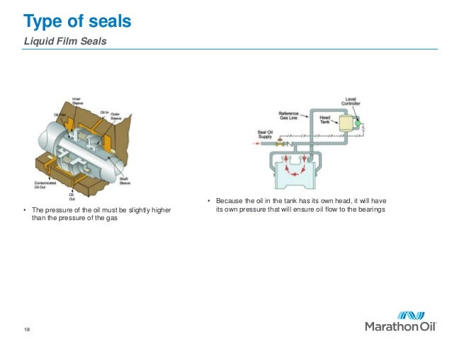 Type of seals Liquid Film Seals 18 • The pressure of the oil must be slightly higher than the pressure of the gas • Becaus...