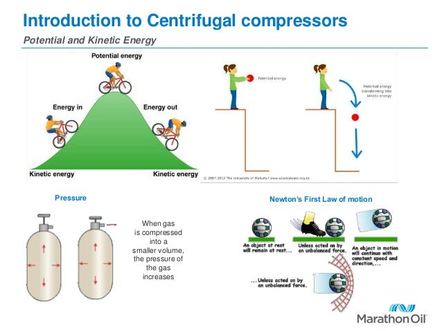 Introduction to Centrifugal compressors Potential and Kinetic Energy When gas is compressed into a smaller volume, the pre...