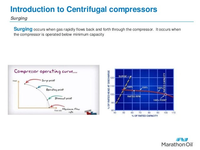 Introduction to Centrifugal compressors Surging Surging occurs when gas rapidly flows back and forth through the compresso...