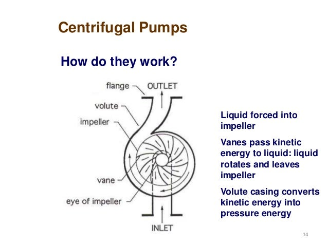 Centrifugal Pumps Water Pumps Booster Pump DK Pumps Domestic Pumps 1573142 as well B737 Ng Flight Controls as well Basics Of Pneumatics And Pneumatic Systems additionally Monarch Hydraulics 12 Volt Dc Power Units Power Units additionally Centrifugal Pump Lecture 1. on hydraulic motor theory