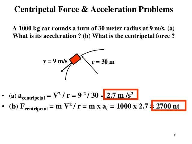 centripetal force equation. centripetal force equation .