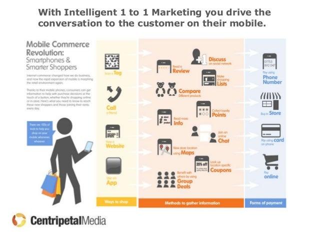 1 to 1 marketing