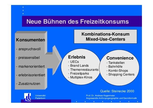 Neue Bühnen des Freizeitkonsums Konsumenten  Kombinations-Konsum Mixed-Use-Centers  - anspruchsvoll - preissensibel - mark...
