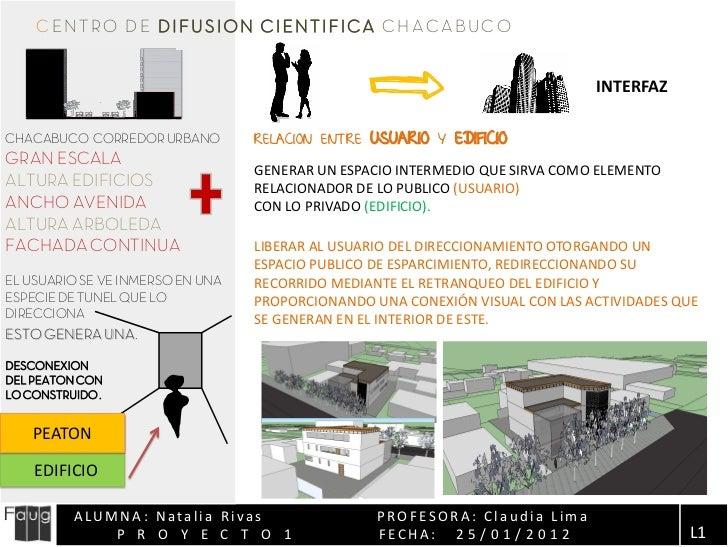 CENTRO DE DIFUSION CIENTIFICA CHACABUCO                                                                               INTE...