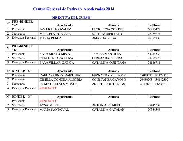 "Centro General de Padres y Apoderados 2014  DIRECTIVA DEL CURSO  Nº  PRE-KINDER  ""A"" Apoderado Alumna Teléfono  1 Presiden..."
