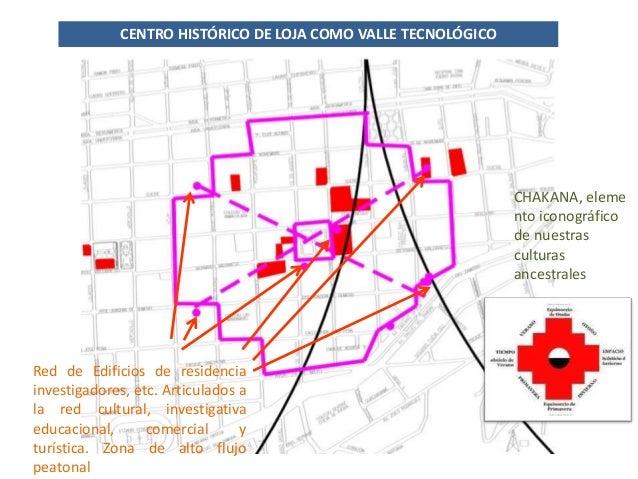 CENTRO HISTÓRICO DE LOJA COMO VALLE TECNOLÓGICO  CHAKANA, eleme nto iconográfico de nuestras culturas ancestrales  Red de ...
