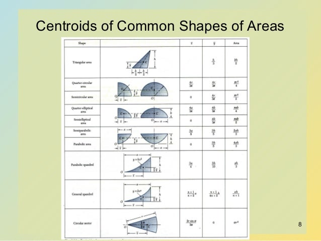 Section 4 2 what shapes an ecosystem 90 97 file free download fast