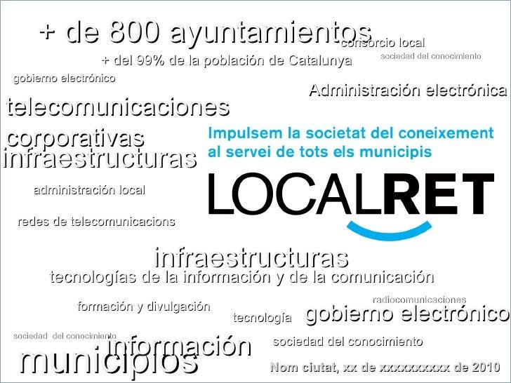 Nom ciutat, xx de xxxxxxxxxx de 2010 + del 99% de la población de Catalunya redes de telecomunicacions tecnologías de la i...