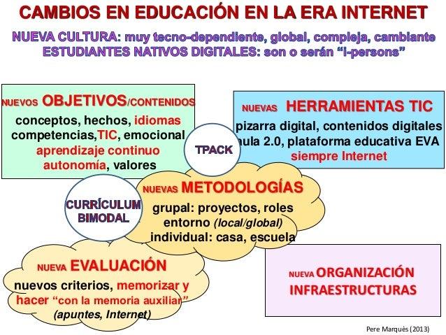 NUEVOS OBJETIVOS/CONTENIDOS conceptos, hechos, idiomas competencias,TIC, emocional aprendizaje continuo autonomía, valores...