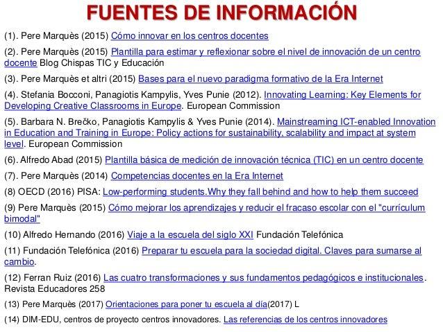FUENTES DE INFORMACIÓN (1). Pere Marquès (2015) Cómo innovar en los centros docentes (2). Pere Marquès (2015) Plantilla pa...