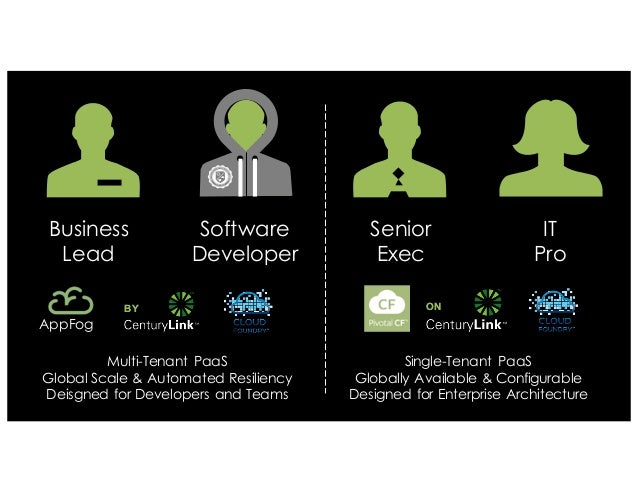 CenturyLink and Their Journey to Cloud Foundry