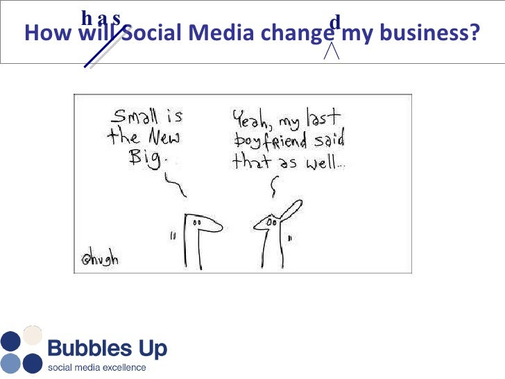 How will Social Media change my business? has ∧ d