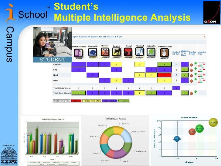 an analysis of the statistics of gay students and the reasons for the trend Various theories abound as to why rates of suicide and/or suicidal ideation are   sexual minority youth also face several unique risk factors for suicidal  of an  intention to die, a systematic review and meta-analysis by chan et al   katherine schreiber, mfa, is a writer and msw student at fordham whose.