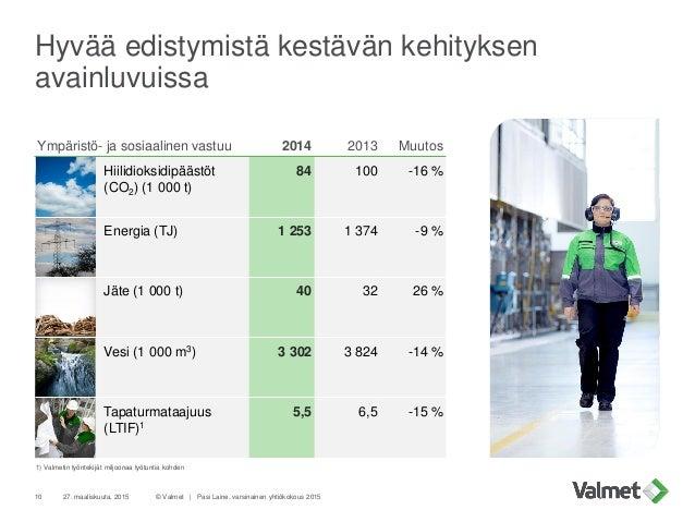 Hyvää edistymistä kestävän kehityksen avainluvuissa 27. maaliskuuta, 2015 © Valmet   Pasi Laine, varsinainen yhtiökokous 2...