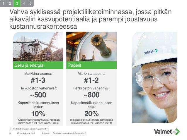 Markkina-asema: #1-2 Henkilöstön vähennys1: ~800 Kapasiteettikustannuksen lasku: 20% (Kapasiteettikustannus suhteessa liik...