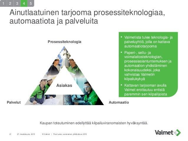 27. maaliskuuta, 2015 © Valmet   Pasi Laine, varsinainen yhtiökokous 201521 Ainutlaatuinen tarjooma prosessiteknologiaa, a...