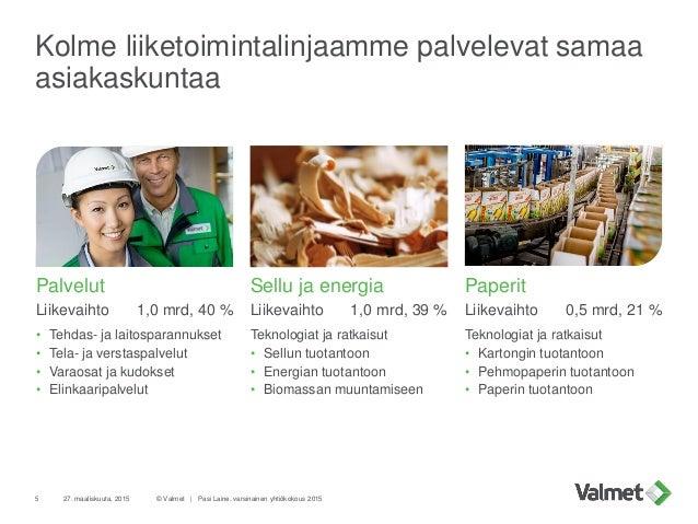 Kolme liiketoimintalinjaamme palvelevat samaa asiakaskuntaa 27. maaliskuuta, 2015 © Valmet   Pasi Laine, varsinainen yhtiö...