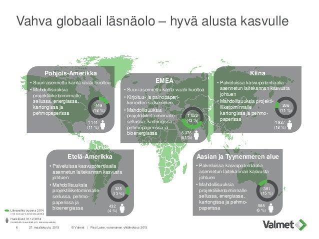 Vahva globaali läsnäolo – hyvä alusta kasvulle 27. maaliskuuta, 2015 © Valmet   Pasi Laine, varsinainen yhtiökokous 20156 ...