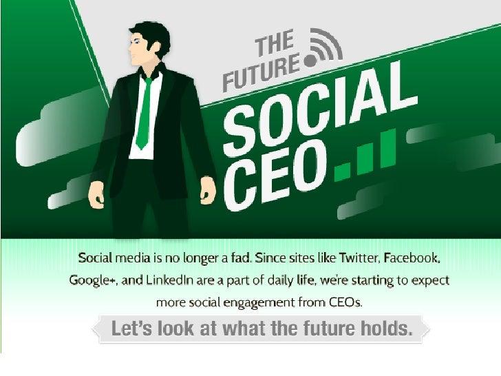 CEOs on social media