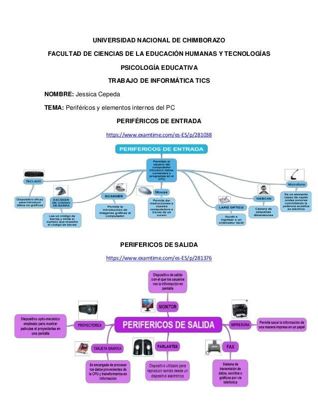 UNIVERSIDAD NACIONAL DE CHIMBORAZO FACULTAD DE CIENCIAS DE LA EDUCACIÓN HUMANAS Y TECNOLOGÍAS PSICOLOGÍA EDUCATIVA TRABAJO...