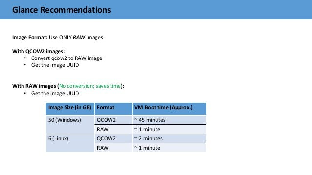 Glance Recommendations Image Format: Use ONLY RAW Images With QCOW2 images: • Convert qcow2 to RAW image • Get the image U...
