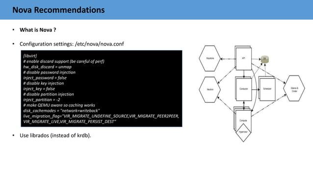 Nova Recommendations • What is Nova ? • Configuration settings: /etc/nova/nova.conf • Use librados (instead of krdb). [lib...