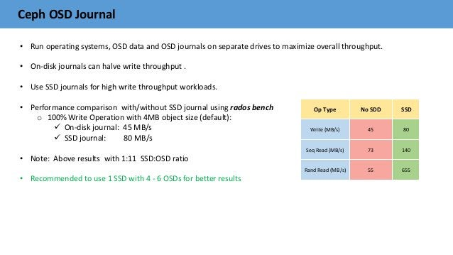 Ceph OSD Journal • Run operating systems, OSD data and OSD journals on separate drives to maximize overall throughput. • O...