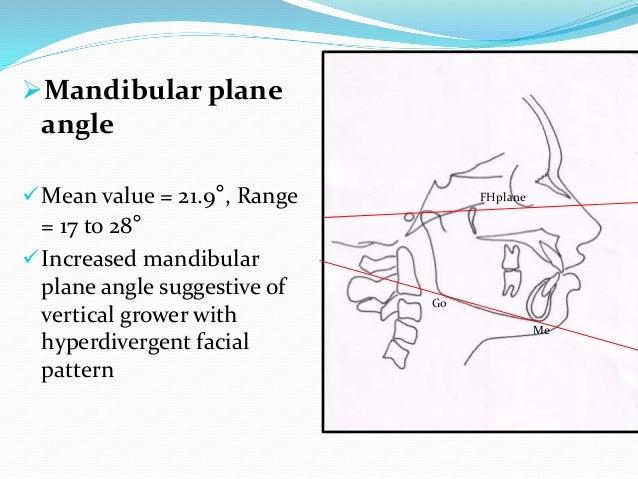 Mandibular plane angle Mean value = 21.9°, Range = 17 to 28° Increased mandibular plane angle suggestive of vertical gr...